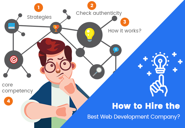 How to Hire the Best Web Development Company?